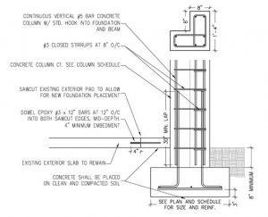 Column Cross Section