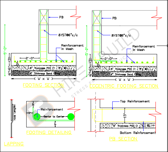 Footing section and plinth beam section 1